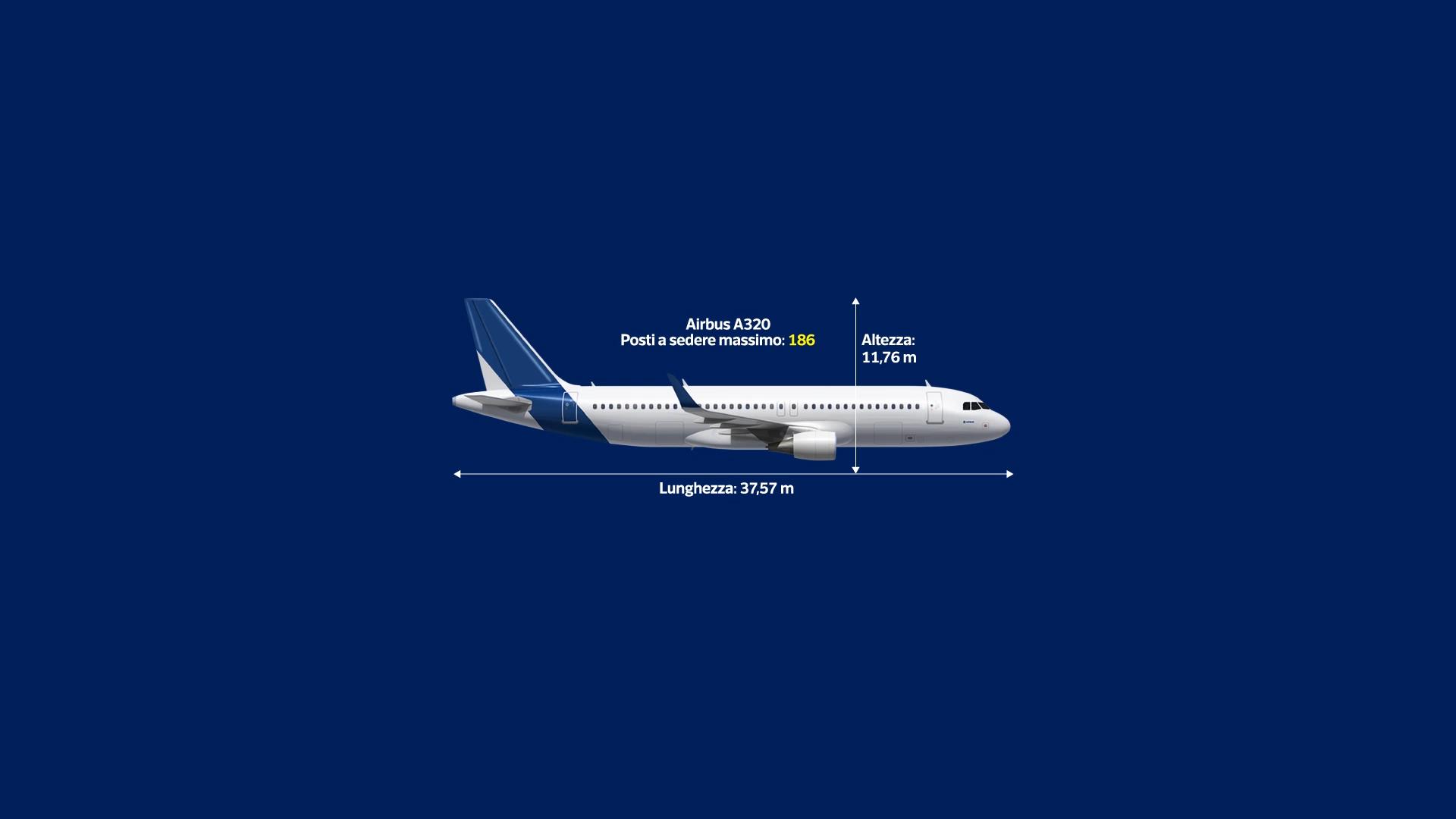 Quanto è sicuro viaggiare in aereo?